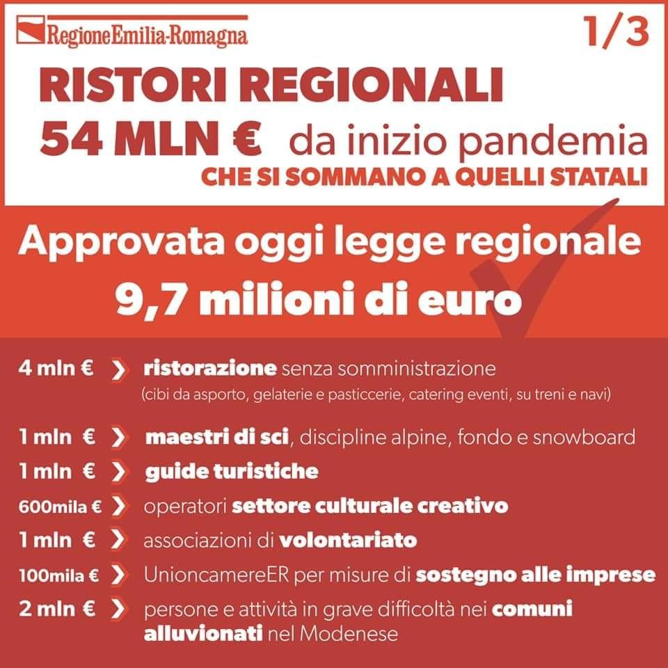 https://www.matteodaffada.it/wp-content/uploads/2021/04/ristori-regionali-1.jpg